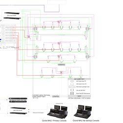 ALT System Design picture danzig 2017