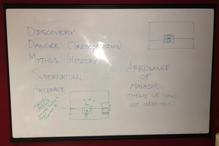 Early idea brainstorm
