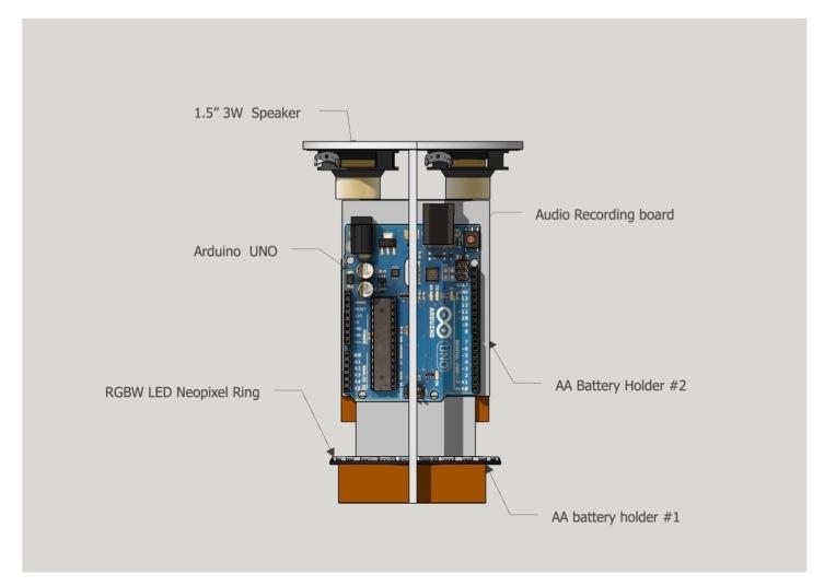 Jar Internal component layout